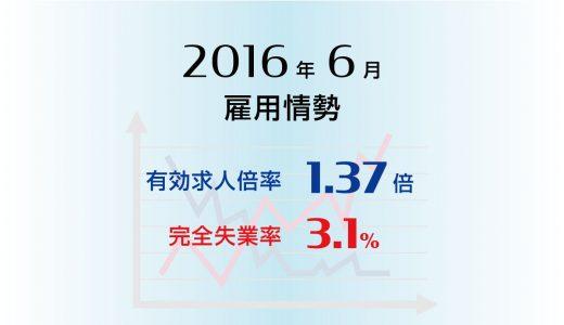 2016年6月の有効求人倍率は24年7カ月ぶりの高水準、完全失業率も20年11カ月ぶりの低水準