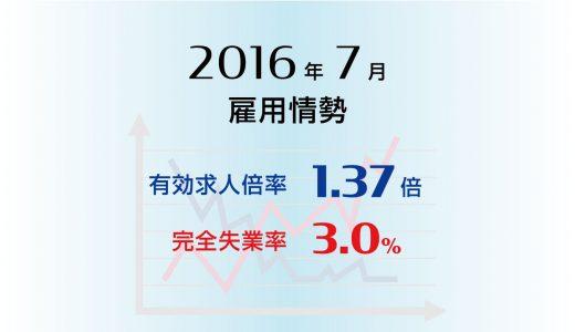 2016年7月の有効求人倍率 -2カ月ですべての都道府県で1倍を超え、完全失業率も3.0%と21年2カ月ぶりの低い水準-