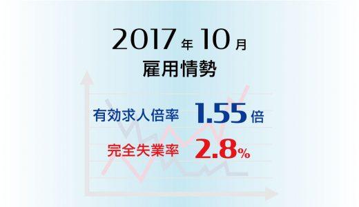 2017年10月の有効求人倍率は1.55倍と43年9ヵ月ぶりの高水準、 完全失業率は横ばい