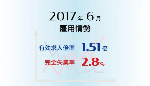 2017年6月の有効求人倍率は1.51倍とさらなる高水準、正社員は初の1倍超、完全失業率は2.8%に改善