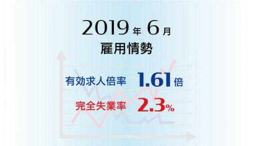 2019年6月の有効求人倍率は1.61倍で前月より0.01ポイント低下(悪化)、完全失業率は2.3%で前月より0.1ポイント低下(改善)