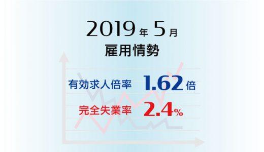 2019年5月の有効求人倍率は1.62倍で前月より0.01ポイント低下(悪化)、完全失業率は2.4%で前月と同水準