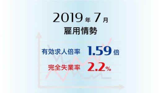 2019年7月の有効求人倍率は1.59倍で前月より0.02ポイント低下(悪化)、完全失業率は2.2%で前月より0.1ポイント低下(改善)