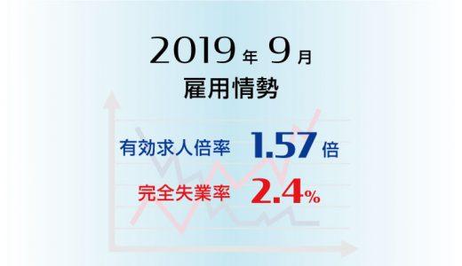 2019年9月の有効求人倍率は1.57倍で前月より0.02ポイント低下(悪化)、完全失業率は2.4%で前月より0.2ポイント上昇(悪化)