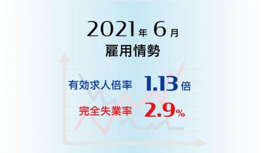 2021年6月の有効求人倍率は1.13倍で前月より0.04ポイント上昇(改善)、完全失業率は2.9%で前月より0.1ポイント低下(改善)