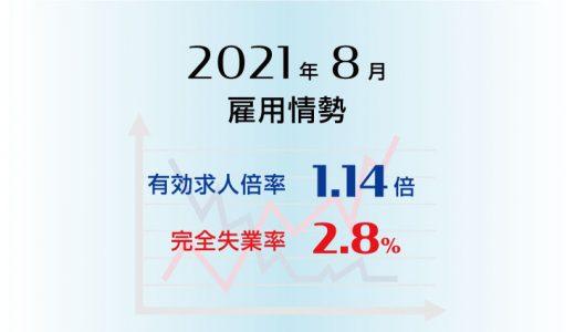 2021年8月の有効求人倍率は1.14倍で前月より0.01ポイント低下(悪化)、完全失業率は2.8%で前月と同水準